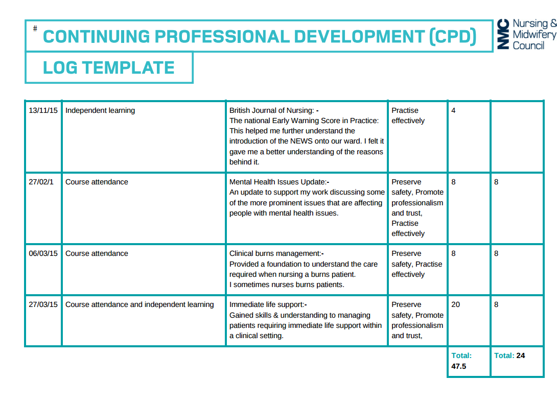 Professional help with your nursing cpd portfolio for Cpd certificate template