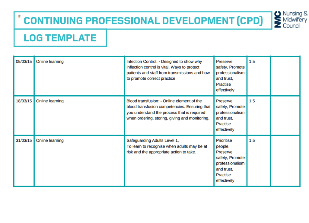 continuing professional development to maintain knowledge and understanding nursing essay Read this sample essay on personal and professional development by i undertook the method of continuing professional development management essay nursing.