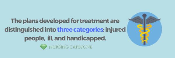medical case management categories